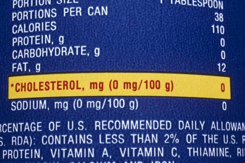 no-cholesterol-1062093202-76551